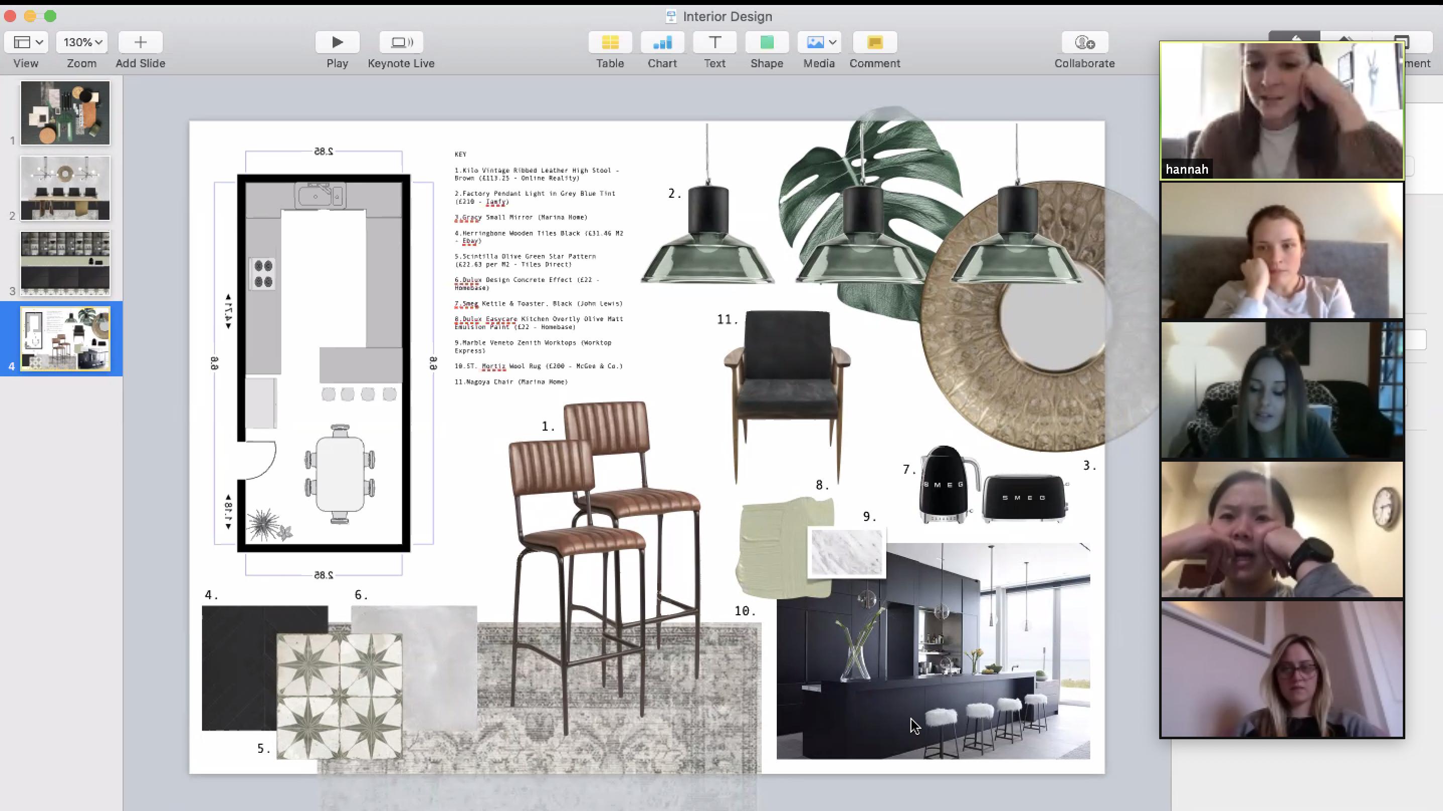 Interior Design Tips Presentation Board Interior Design Retail Design Home Staging Consultants Edinburgh Vivian chen second place winner 2014 student design. interior design tips presentation